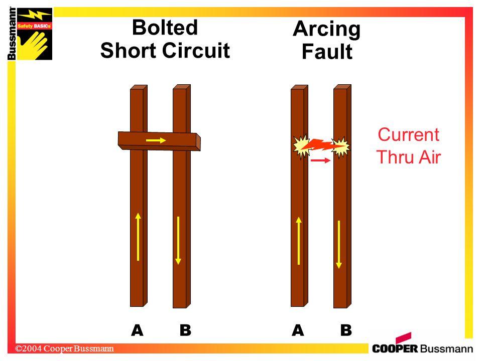 ©2004 Cooper Bussmann Bolted Short Circuit AB Arcing Fault AB Current Thru Air