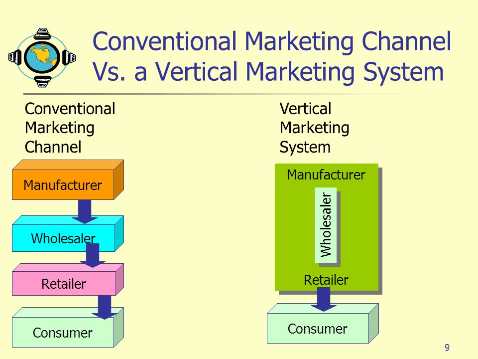9 Conventional Marketing Channel Vs.