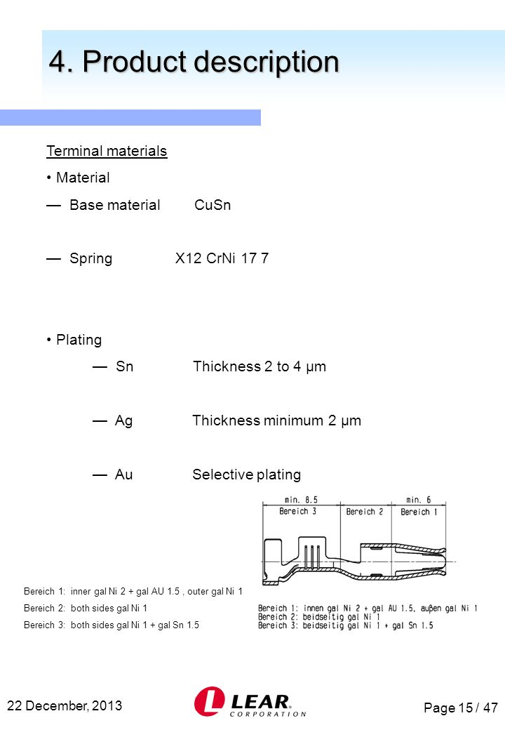 Page 15 / 47 22 December, 2013 Terminal materials Material Base material CuSn Spring X12 CrNi 17 7 Plating Sn Thickness 2 to 4 µm Ag Thickness minimum