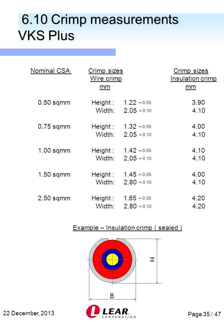 Page 35 / 47 22 December, 2013 Nominal CSA Crimp sizes Crimp sizes Wire crimp Insulation crimp mm mm 0.50 sqmm Height : 1.22 +-0.05 3.90 Width: 2.05 +