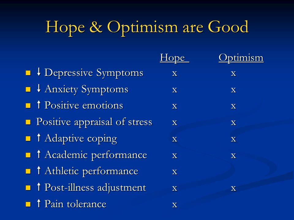Depressive Symptomsxx Depressive Symptomsxx Anxiety Symptoms xx Anxiety Symptoms xx Positive emotionsxx Positive emotionsxx Positive appraisal of stre