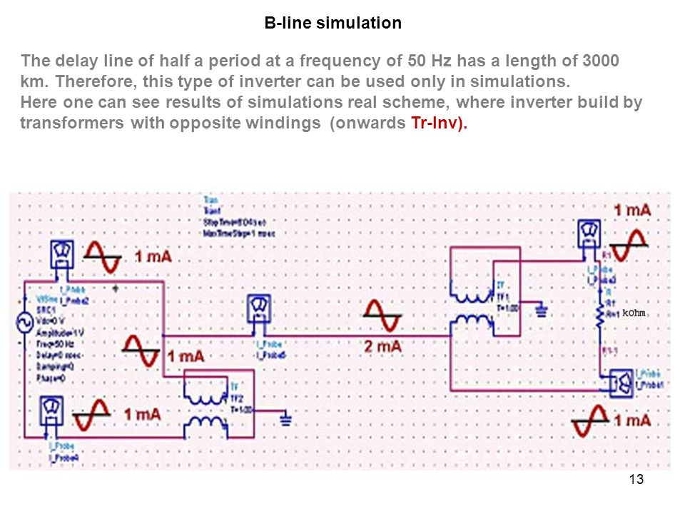 13 B-line simulation The delay line of half a period at a frequency of 50 Hz has a length of 3000 km. Therefore, this type of inverter can be used onl
