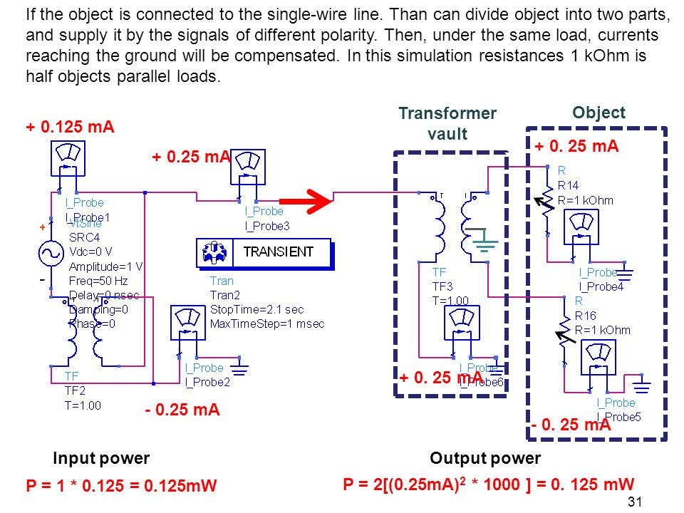 31 P = 1 * 0.125 = 0.125mW P = 2[(0.25mA) 2 * 1000 ] = 0. 125 mW Input power Output power If the object is connected to the single-wire line. Than can