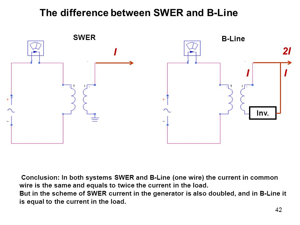 Conclusion: In both systems SWER and B-Line (one wire) the current in common wire is the same and equals to twice the current in the load. But in the