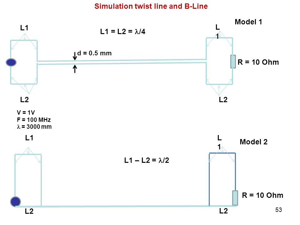 53 L1 L1L1 L2 L1 L1L1 L1 = L2 = /4 L1 – L2 = /2 R = 10 Ohm d = 0.5 mm V = 1V F = 100 MHz = 3000 mm Simulation twist line and B-Line Model 1 Model 2