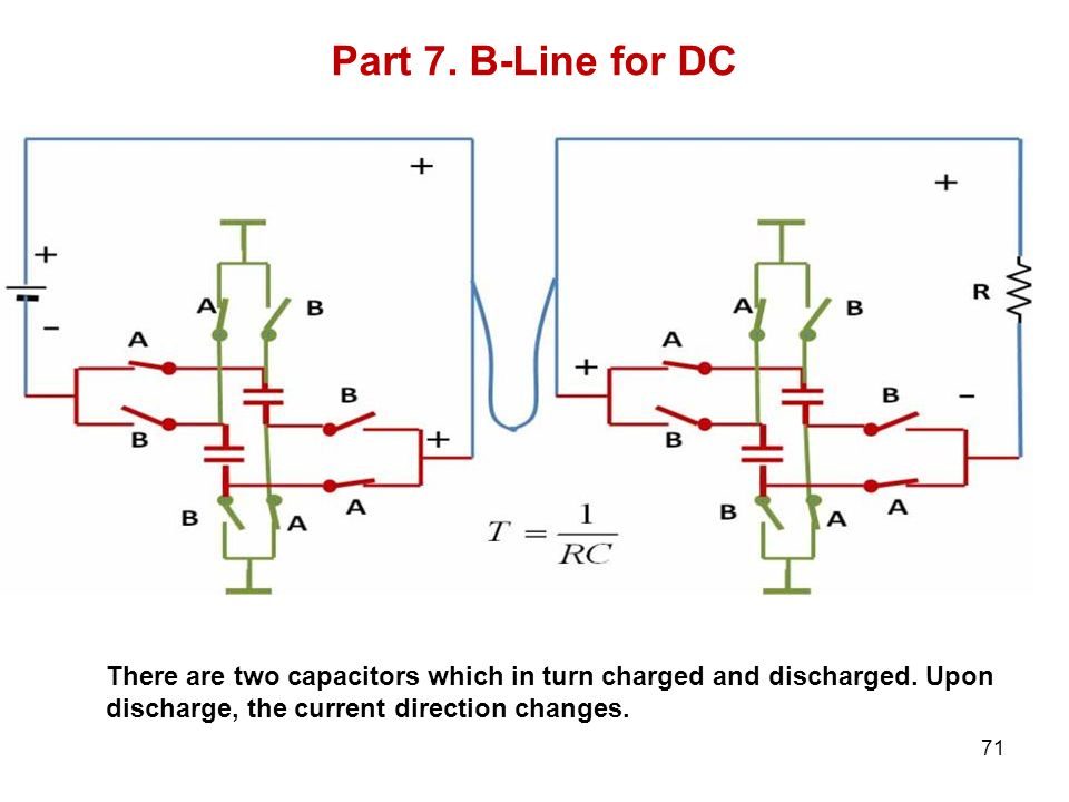 Part 7. B-Line for DC 71 There are two capacitors which in turn charged and discharged. Upon discharge, the current direction changes.