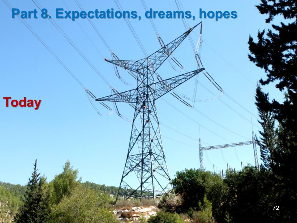 Today Part 8. Expectations, dreams, hopes 72
