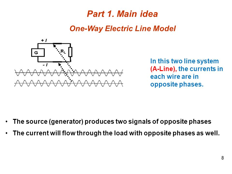 B-Line: Wires with the same (equipotential) currents can be combined.