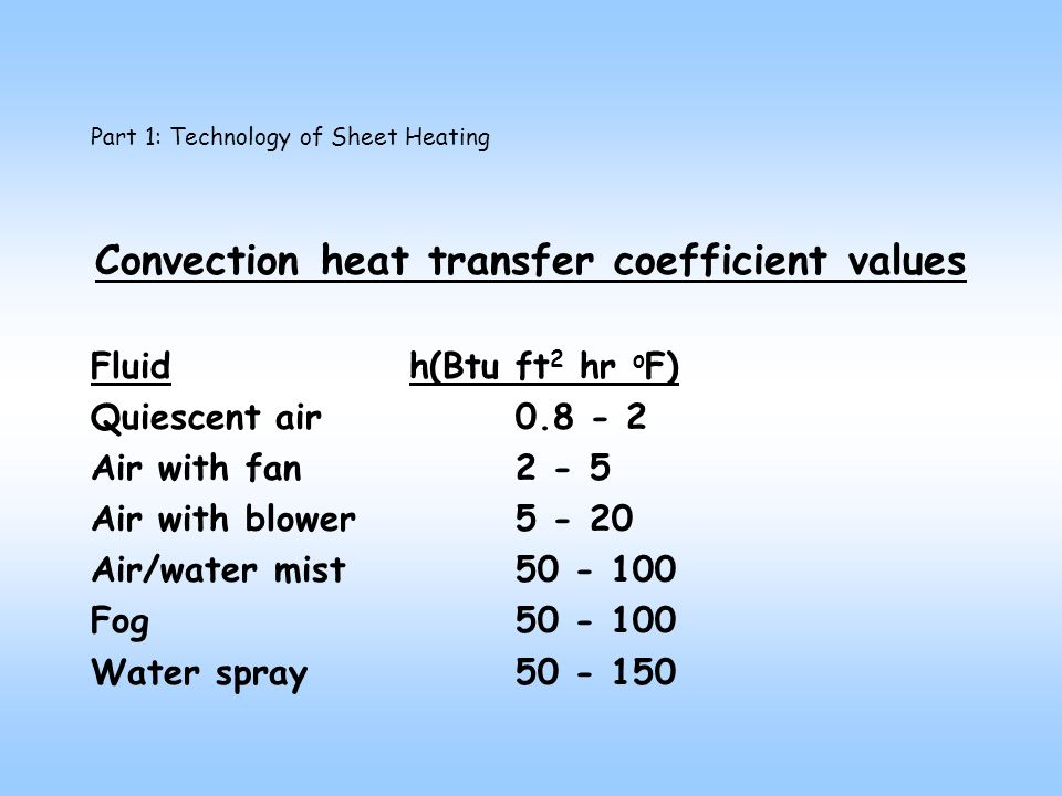 Convection heat transfer coefficient values Fluidh(Btu ft 2 hr o F) Quiescent air Air with fan2 - 5 Air with blower Air/water mist Fog Water spray