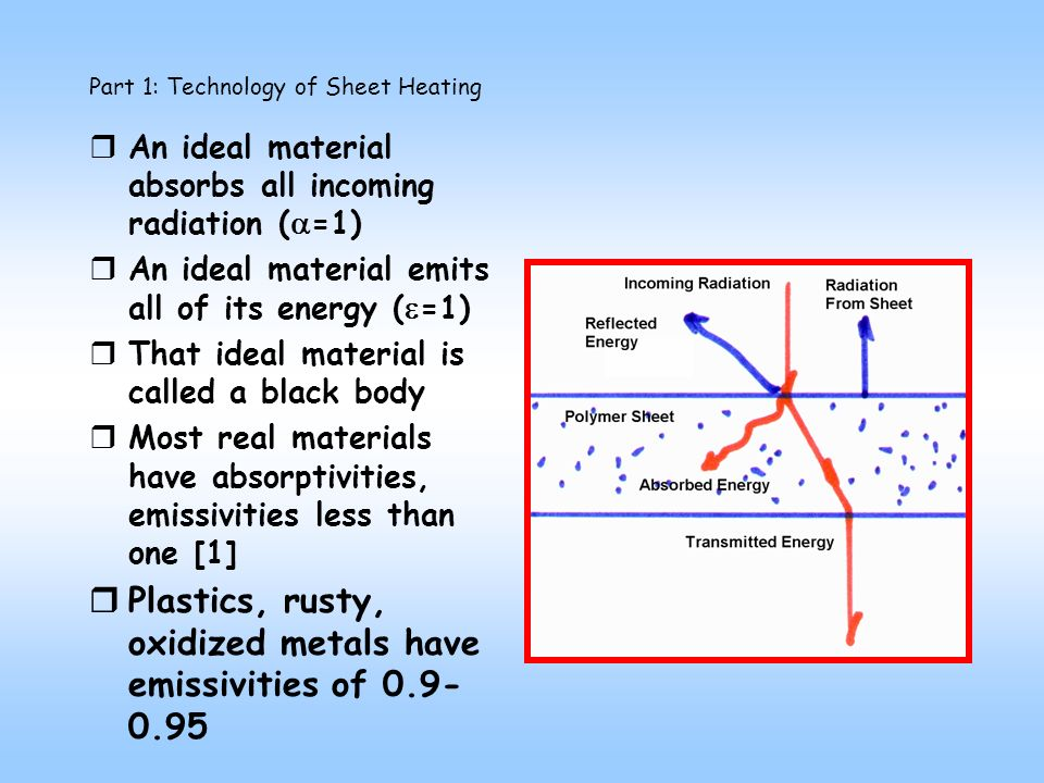 An ideal material absorbs all incoming radiation ( =1) An ideal material emits all of its energy ( =1) rThat ideal material is called a black body rMost real materials have absorptivities, emissivities less than one [1] rPlastics, rusty, oxidized metals have emissivities of Part 1: Technology of Sheet Heating