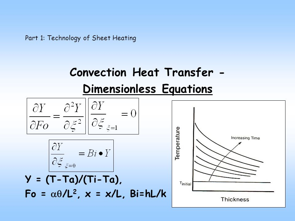 Part 1: Technology of Sheet Heating Convection Heat Transfer - Dimensionless Equations Y = (T-Ta)/(Ti-Ta), Fo = /L 2, x = x/L, Bi=hL/k