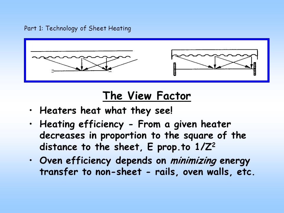 The View Factor Heaters heat what they see.