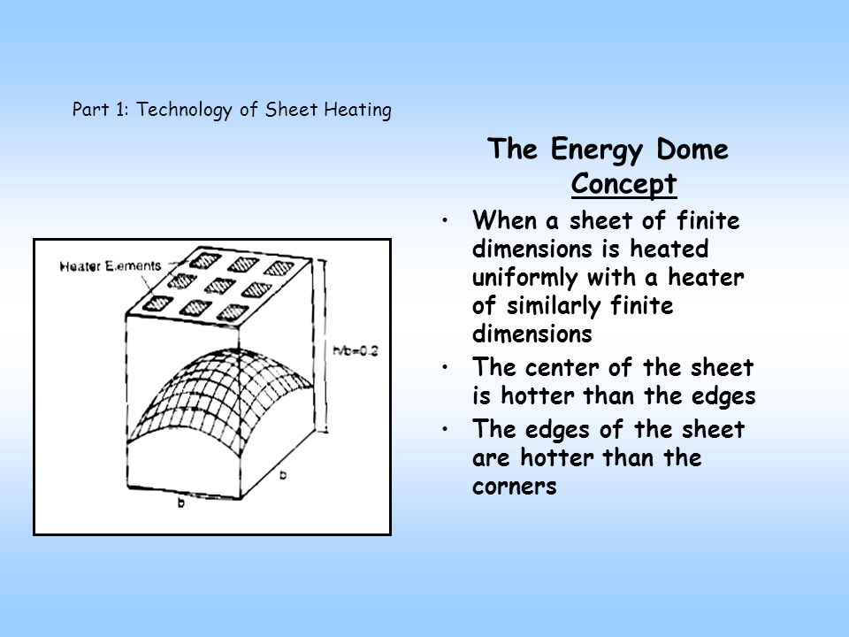 Part 1: Technology of Sheet Heating The Energy Dome Concept When a sheet of finite dimensions is heated uniformly with a heater of similarly finite dimensions The center of the sheet is hotter than the edges The edges of the sheet are hotter than the corners