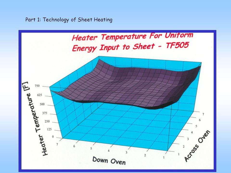 Part 1: Technology of Sheet Heating