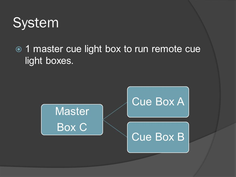 System 1 master cue light box to run remote cue light boxes. Master Box C Cue Box ACue Box B