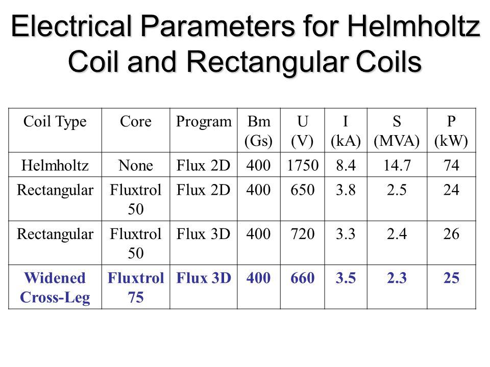Coil TypeCoreProgramBm (Gs) U (V) I (kA) S (MVA) P (kW) HelmholtzNoneFlux 2D40017508.414.774 RectangularFluxtrol 50 Flux 2D4006503.82.524 RectangularF