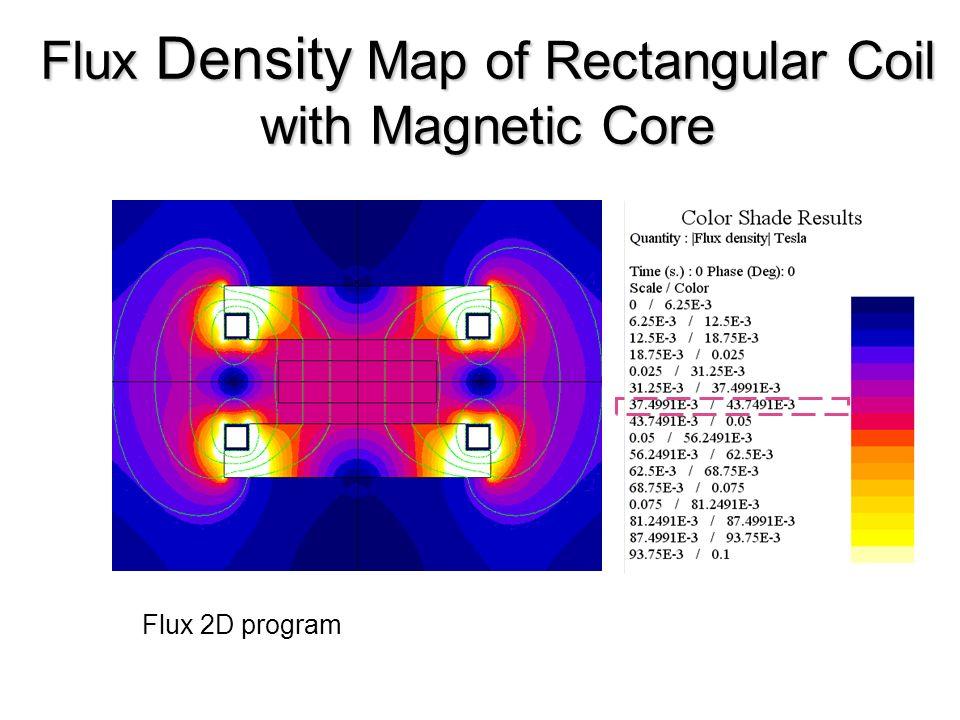Flux Density Map of Rectangular Coil with Magnetic Core Flux 2D program
