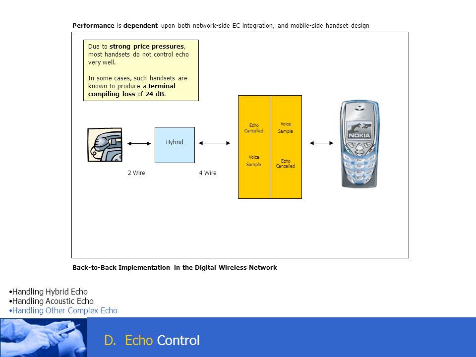 D. Echo Control Handling Hybrid Echo Handling Acoustic Echo Handling Other Complex Echo D. Echo Control Back-to-Back Implementation in the Digital Wir