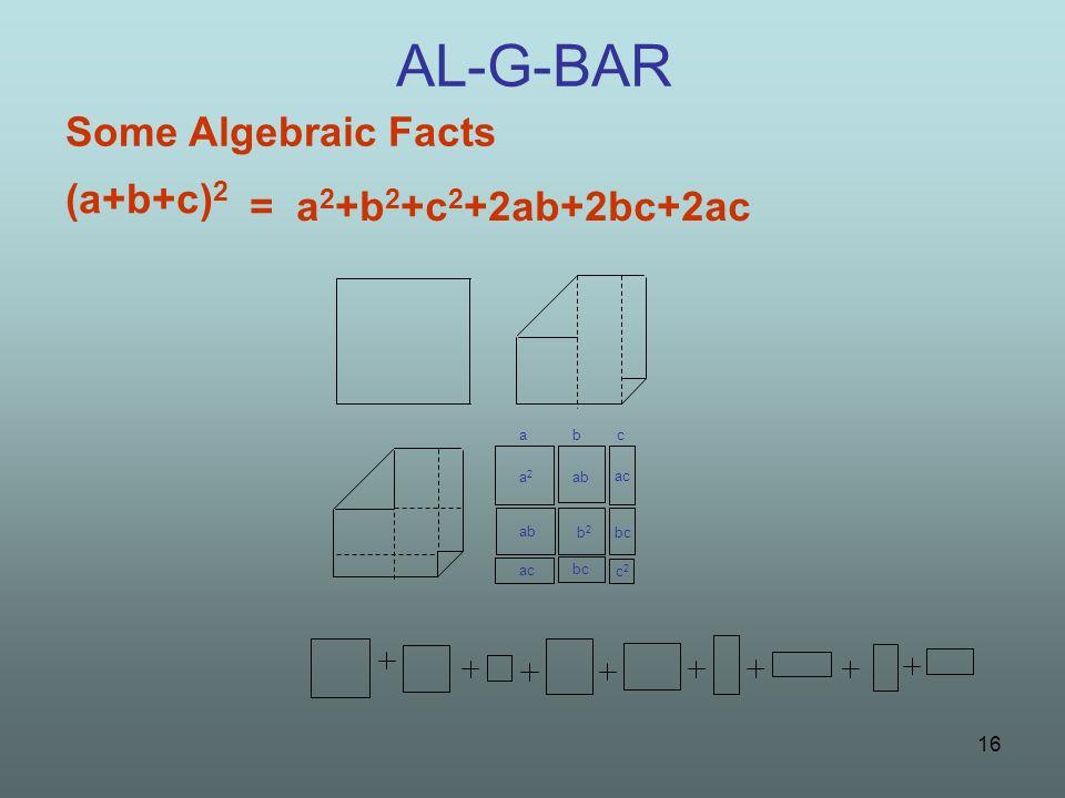Some Algebraic Facts (a+b+c) 2 = a 2 +b 2 +c 2 +2ab+2bc+2ac AL-G-BAR a2a2 ab ac b2b2 c2c2 ab ac bc a b c 16