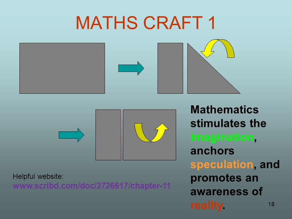 MATHS CRAFT 1 Mathematics stimulates the imagination, anchors speculation, and promotes an awareness of reality. 18 Helpful website: www.scribd.com/do