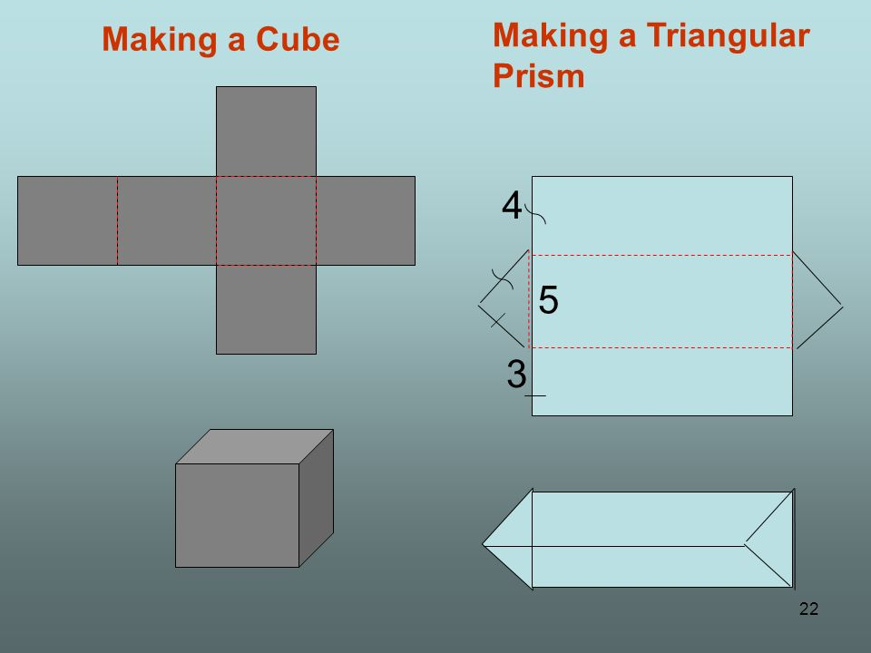 Making a Cube Making a Triangular Prism 3 4 5 22
