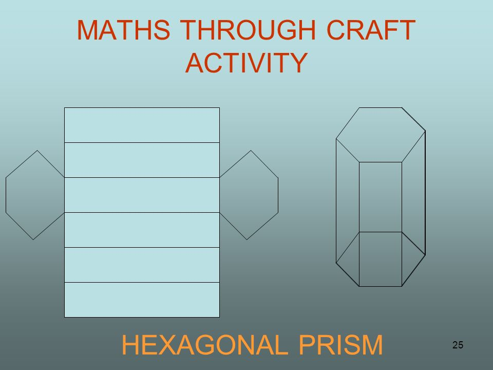 MATHS THROUGH CRAFT ACTIVITY HEXAGONAL PRISM 25