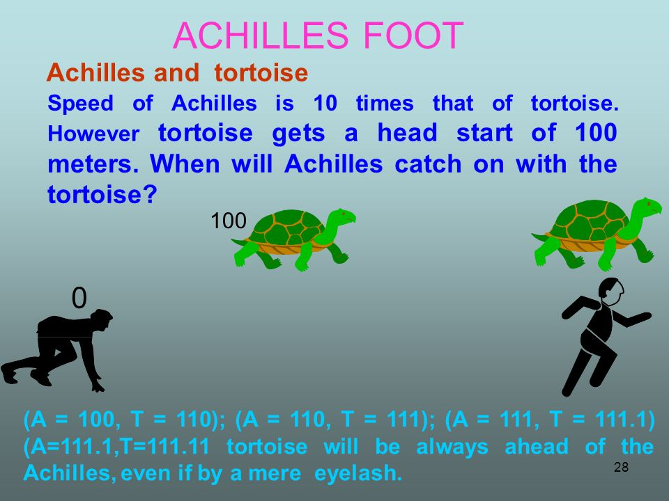 Achilles and tortoise ACHILLES FOOT Speed of Achilles is 10 times that of tortoise. However tortoise gets a head start of 100 meters. When will Achill