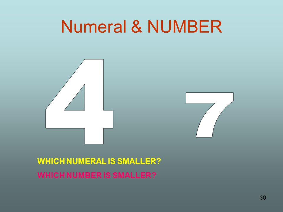Numeral & NUMBER WHICH NUMERAL IS SMALLER? WHICH NUMBER IS SMALLER? 30
