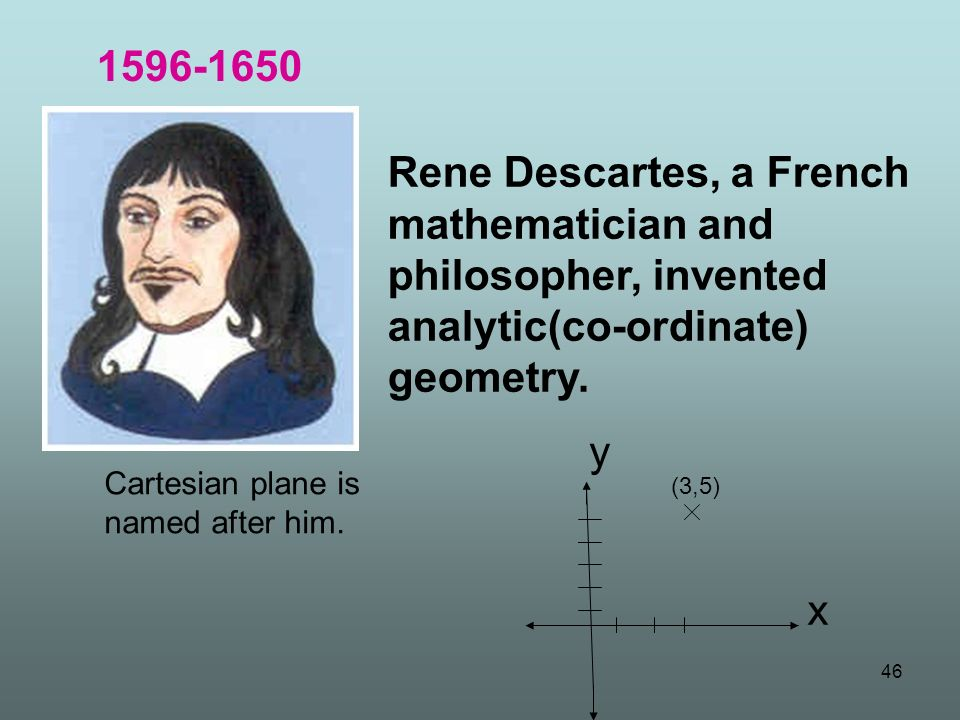 Rene Descartes, a French mathematician and philosopher, invented analytic(co-ordinate) geometry. (3,5) x y Cartesian plane is named after him. 1596-16