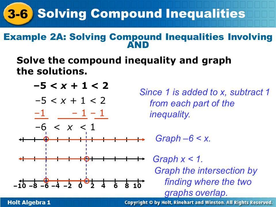Holt Algebra 1 3-6 Solving Compound Inequalities Example 2A: Solving Compound Inequalities Involving AND Solve the compound inequality and graph the s