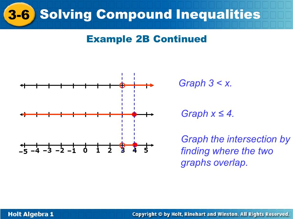 Holt Algebra 1 3-6 Solving Compound Inequalities –5 –4 –3–2 –1 012345 Graph 3 < x. Graph x 4. Graph the intersection by finding where the two graphs o