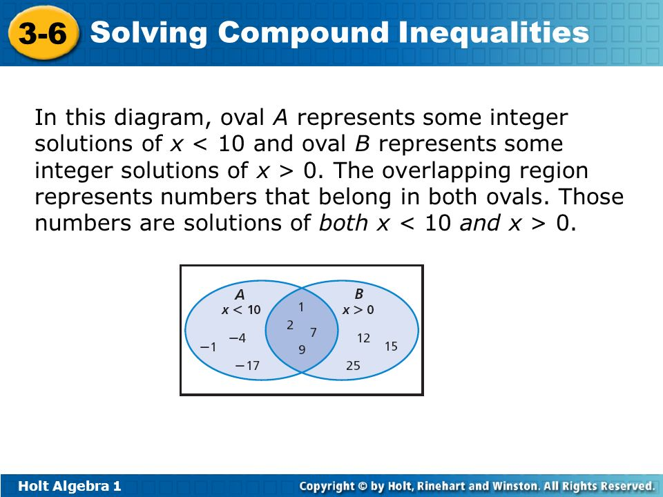 Holt Algebra 1 3-6 Solving Compound Inequalities In this diagram, oval A represents some integer solutions of x 0. The overlapping region represents n