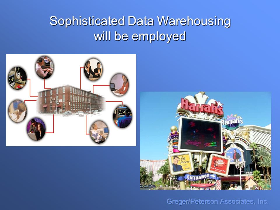 Sophisticated Data Warehousing will be employed
