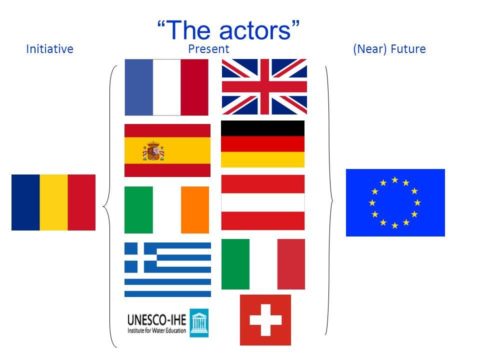 The actors Initiative Present (Near) Future