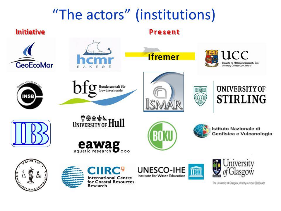 The actors (institutions) InitiativePresent