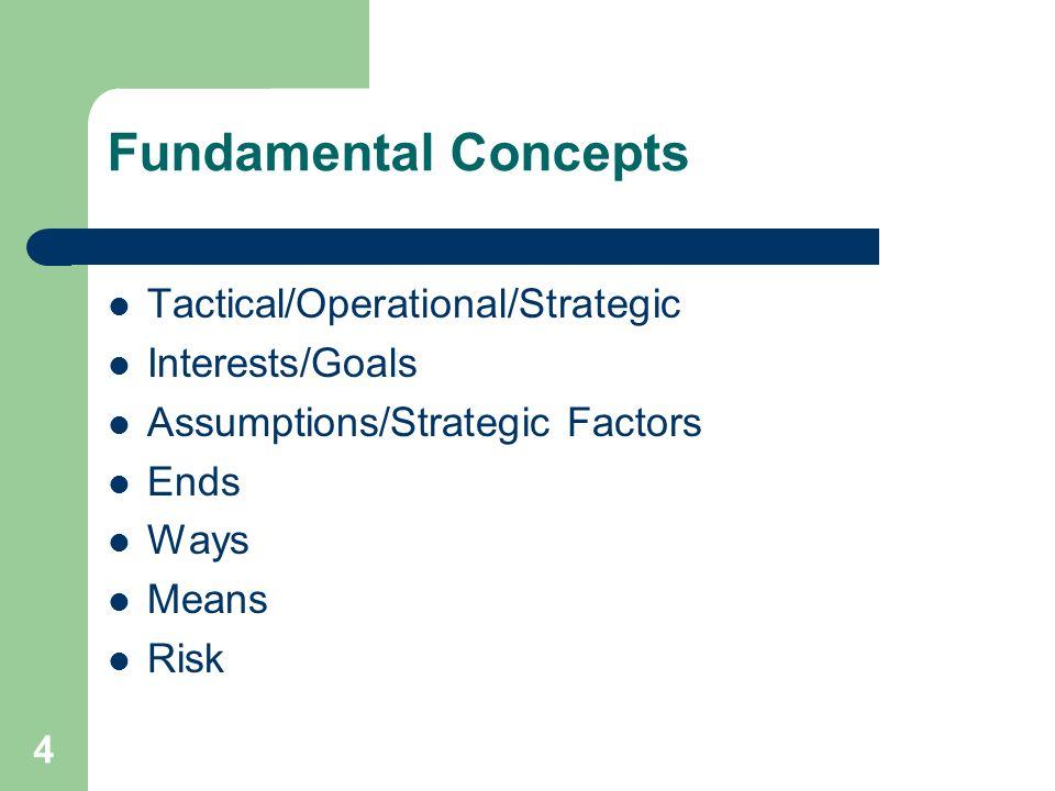 4 Fundamental Concepts Tactical/Operational/Strategic Interests/Goals Assumptions/Strategic Factors Ends Ways Means Risk