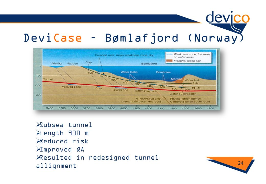 DeviCase – Bømlafjord (Norway) 24 Subsea tunnel Length 930 m Reduced risk Improved QA Resulted in redesigned tunnel allignment