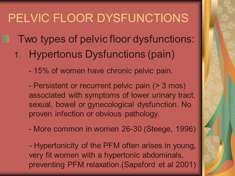 PELVIC FLOOR DYSFUNCTIONS Two types of pelvic floor dysfunctions: 1. Hypertonus Dysfunctions (pain) - 15% of women have chronic pelvic pain. - Persist