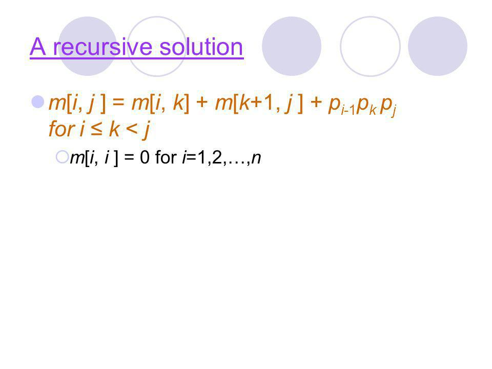 A recursive solution m[i, j ] = m[i, k] + m[k+1, j ] + p i-1 p k p j for i k < j m[i, i ] = 0 for i=1,2,…,n