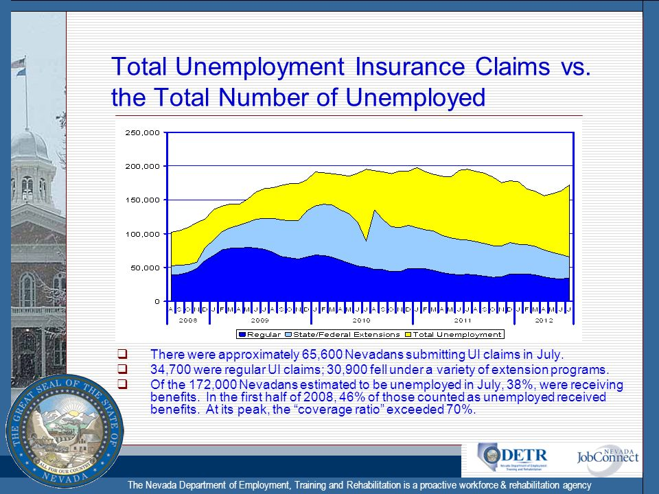 The Nevada Department of Employment, Training and Rehabilitation is a proactive workforce & rehabilitation agency Total Unemployment Insurance Claims vs.