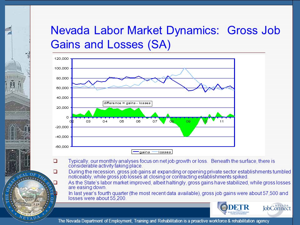 The Nevada Department of Employment, Training and Rehabilitation is a proactive workforce & rehabilitation agency Nevada Labor Market Dynamics: Gross Job Gains and Losses (SA) Typically, our monthly analyses focus on net job growth or loss.