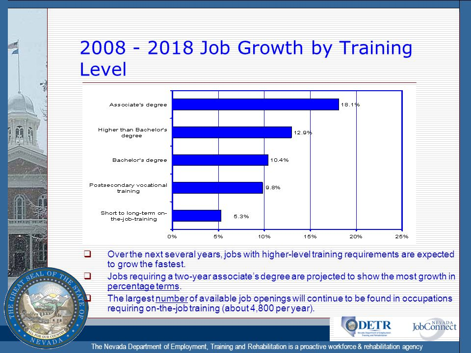 The Nevada Department of Employment, Training and Rehabilitation is a proactive workforce & rehabilitation agency 2008 - 2018 Job Growth by Training Level Over the next several years, jobs with higher-level training requirements are expected to grow the fastest.