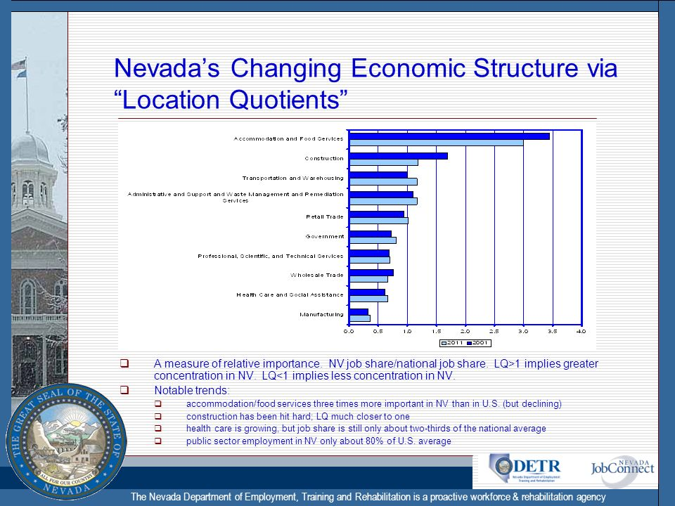 The Nevada Department of Employment, Training and Rehabilitation is a proactive workforce & rehabilitation agency Nevadas Changing Economic Structure via Location Quotients A measure of relative importance.