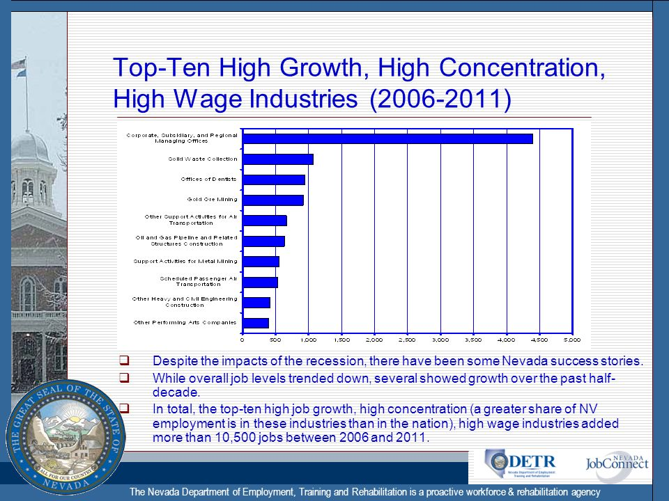 The Nevada Department of Employment, Training and Rehabilitation is a proactive workforce & rehabilitation agency Top-Ten High Growth, High Concentration, High Wage Industries (2006-2011) Despite the impacts of the recession, there have been some Nevada success stories.