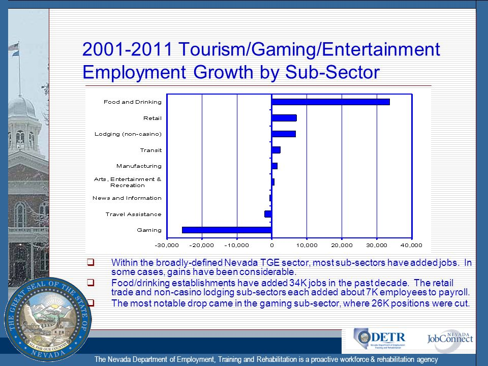 The Nevada Department of Employment, Training and Rehabilitation is a proactive workforce & rehabilitation agency 2001-2011 Tourism/Gaming/Entertainme