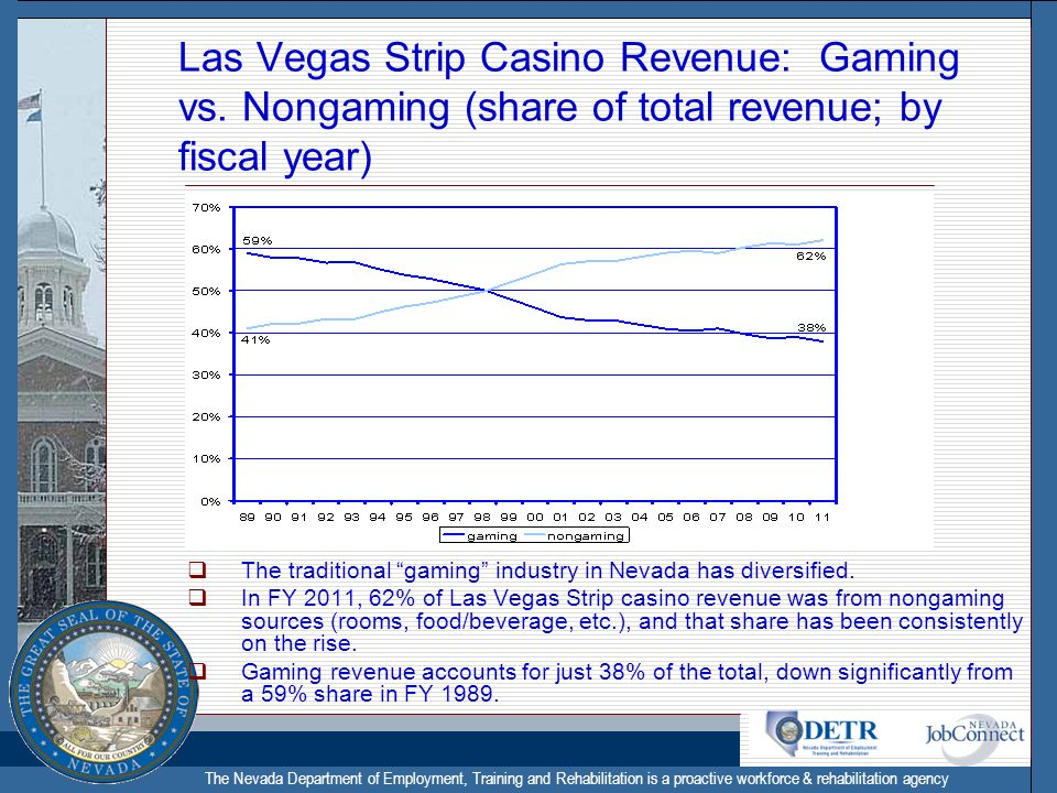 The Nevada Department of Employment, Training and Rehabilitation is a proactive workforce & rehabilitation agency Las Vegas Strip Casino Revenue: Gaming vs.