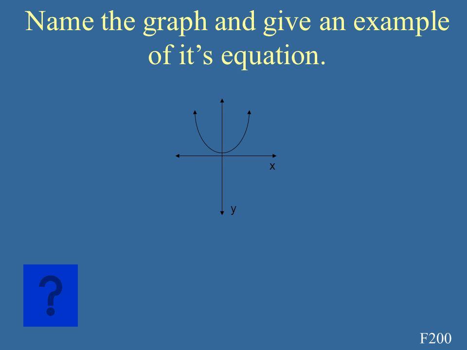 F100A Line, or linear equation Y=mx+b