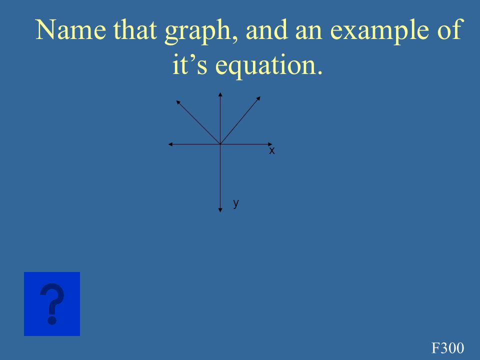 F200A Parabola y=ax 2 +bx+c