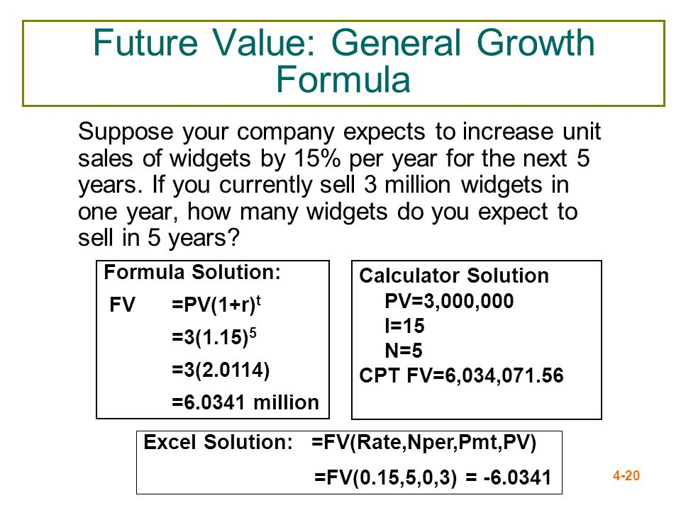 4-20 Future Value: General Growth Formula Suppose your company expects to increase unit sales of widgets by 15% per year for the next 5 years. If you