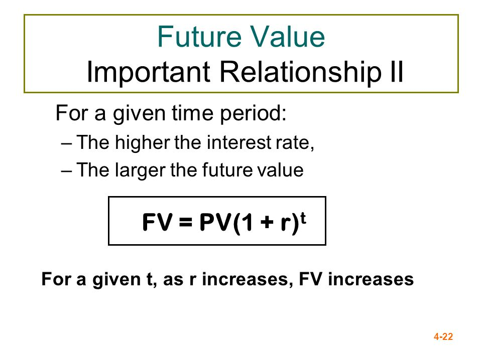 4-22 Future Value Important Relationship II For a given time period: –The higher the interest rate, –The larger the future value For a given t, as r i
